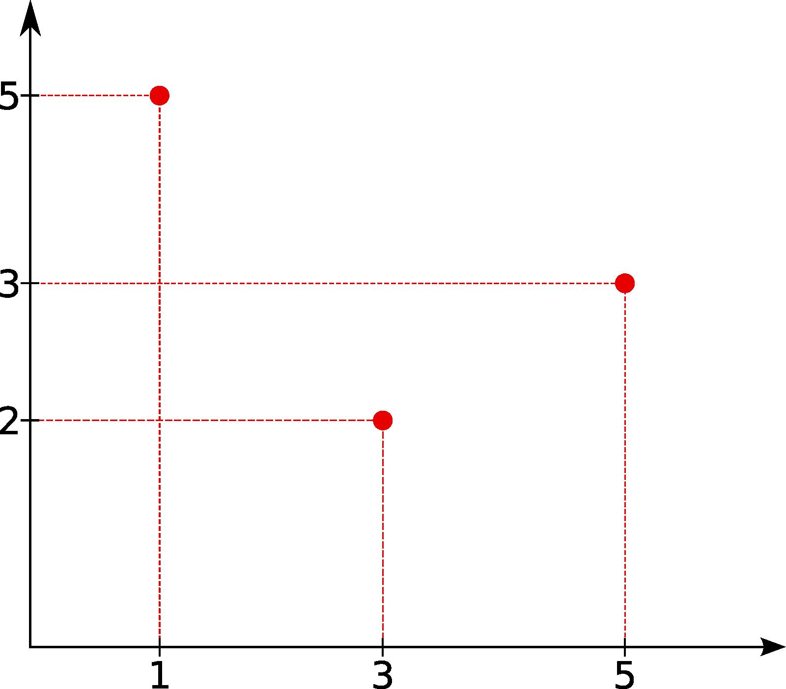 Binary visualization explained - CodiSec CodiSec